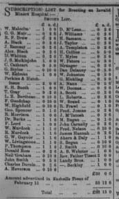 Nashville Times, Saturday, March 7, 1868, p.2 Subscription llist Miner Hospital