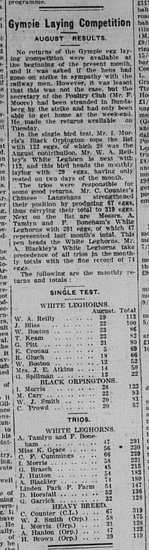Gympie Times, Thursday, September 10, 1925 p. 3 Gympie Laying Competition
